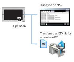 NA Series automatic log transfer to server prod