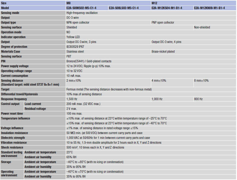e2a-4 specifications 2 misc