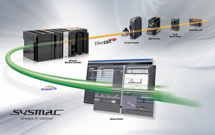 ethercat ethernet image prod