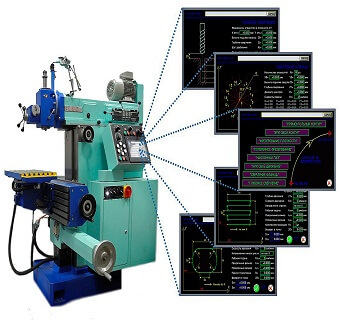 machine modernization sol