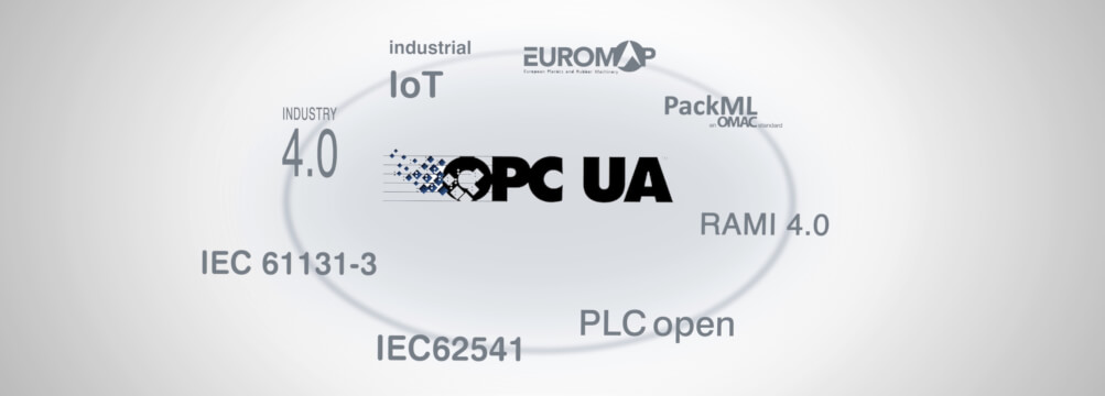 opc ua wordcloud side sol