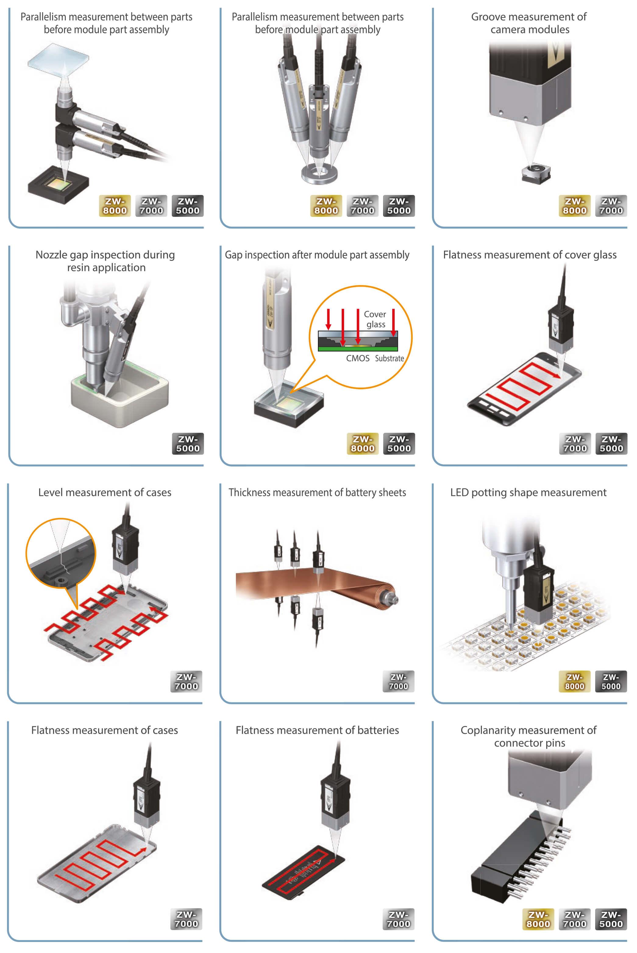 smart phone component process en sol